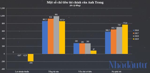 Đằng sau Centraland - doanh nghiệp đề xuất 'xén' đất rừng làm dự án 6.000 tỷ ở Bình Thuận - Ảnh 1.