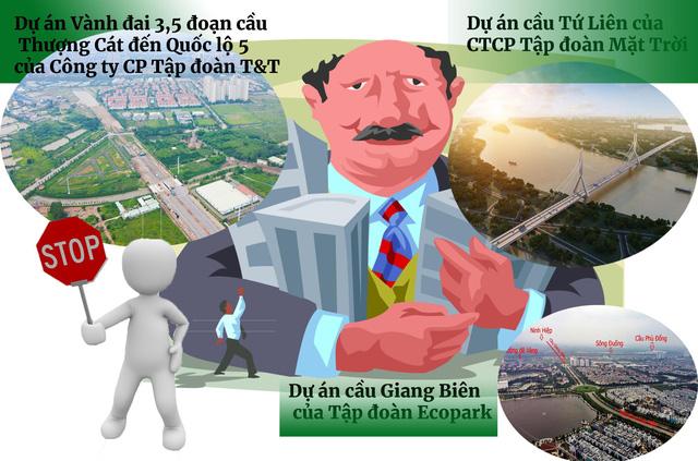 Chi tiết 82 dự án BT chính thức bị dừng triển khai ở Hà Nội - Ảnh 4.